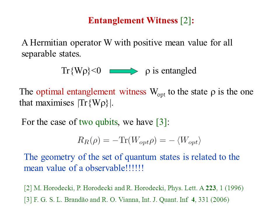 Entanglement Witness [2]:
